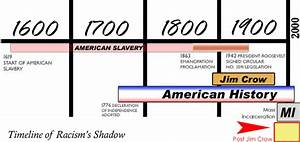 Slavery's Shadow: Reparations and the Cost to Build a ...