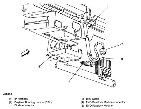chevy malibu body control module location