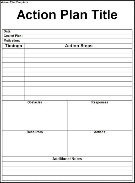 Plan Template Interesting Plan Template Word Exle With Title
