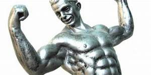 Dianabol  Methandrostenolone  Danabol  Dbol   Bodybuilding Anabolic Steroid Profile