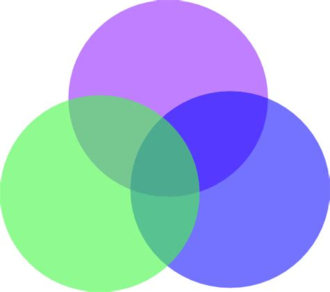overlapping circles clip art  clkercom vector clip
