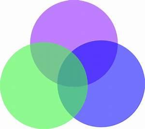 Three Circles Logos