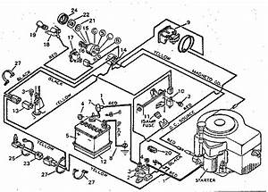 Craftsman Craftsman Riding Lawn Mower Parts