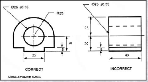Design Dimensions by Placing Of Dimensions On Drawing Design Technology On