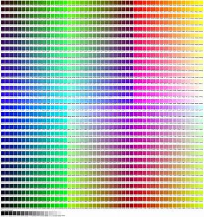 Colors Web Chart Hex Code Codes Safe