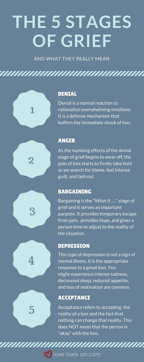 5 Stages Of Grief & How To Survive Them  Love Lives On