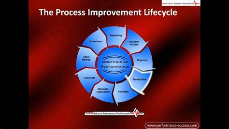 business process improvement methodology youtube