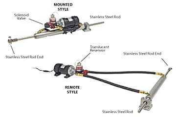Benefits Of Hydraulic Boat Steering by Comnav Linear Actuator Without Drive Box System