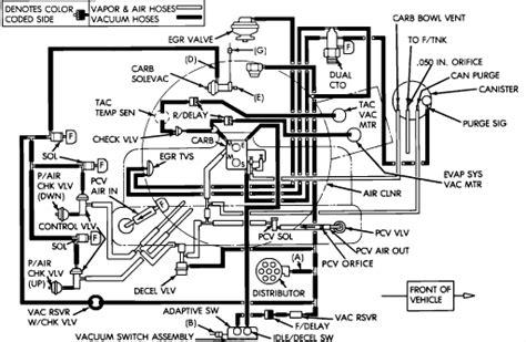 2003 Jeep Liberty Vacuum Hose Diagram 2003 jeep liberty vacuum system diagram jeep wiring