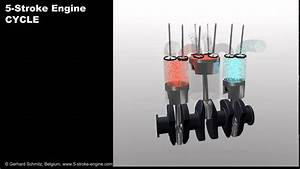 5-stroke Engine - Cycle