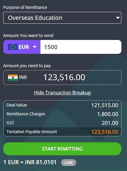 What Way Send Money From India Germany Quora
