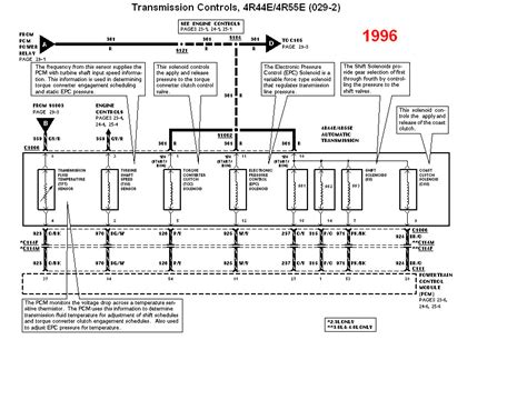 2003 Contour Wiring Diagram by I A 1996 2wd 4 0 Automatic Ford Ranger I Put In A