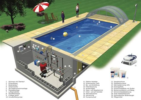 pool mit filteranlage poolschema 3d poolplan