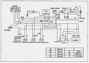 Panther 110 Atv Wiring Diagram  U2013 Vivresaville Com