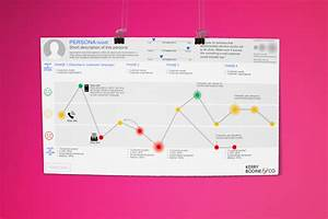 process map powerpoint bcg diagram hopkins trailer plug With resource mapping template