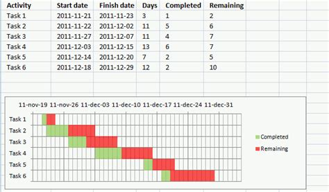 hourly gantt chart excel template free hourly gantt chart excel gantt chart excel template
