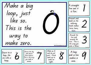 Number Writing Rhymes 0