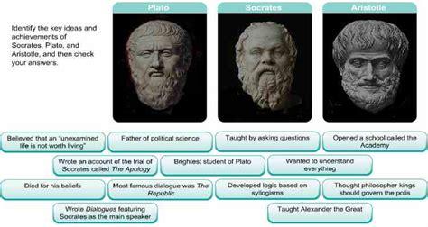 grade history learning activity  great greek