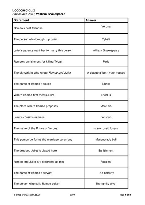 romeo and juliet ks4 plays key stage 4 resources