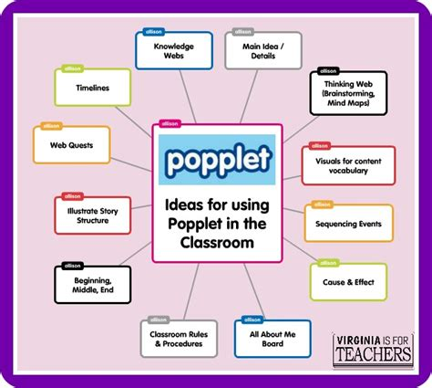 ikea writing learning pop with popplet virginia is for teachers