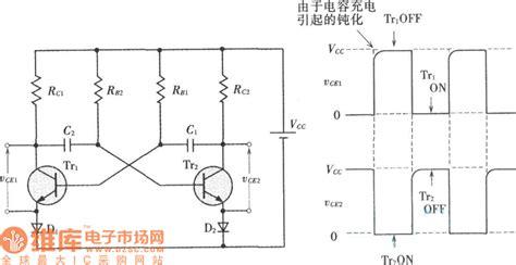 Astable Multivibrator Circuit Automotive