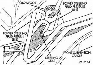97 Grand Caravan Power Steering Hose Replacement