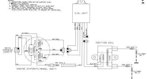 2004 Arctic Cat 250 Wiring Diagram Schematic by Arctic Cat 600 Efi Wiring Diagram 24h Schemes