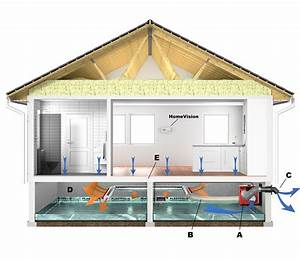 deshumidification de vide sanitaire corroventa With maison sans vide sanitaire humidite