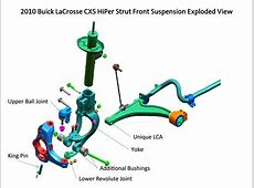 HiPer Strut — removing the disadvantages of FWD
