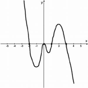 Berechnen Von Nullstellen : kostenlose unterrichtsmaterialien f r klasse 8 bis 10 material f r den mathematikunterricht ~ Themetempest.com Abrechnung