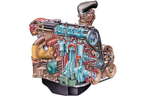 chambre de peinture automobile encyclopédie larousse en ligne coupe d 39 un moteur à explosion