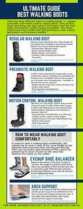 Ultimate Guide Best Walking Boots For Ankle  U0026 Foot