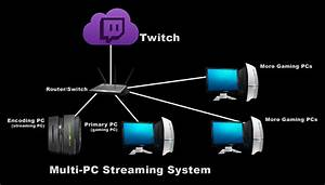 Super Stream System By Psynaps