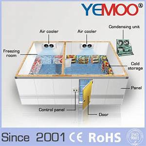 Solar Power System Cold Storage Rooms Design   Food Cold