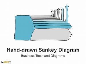 Hand Drawn Sankey Diagram 2