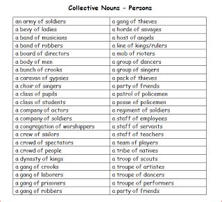 List Of Collective Nouns For Animals, Persons And Things  Fourthgradefriendscom Collective