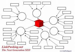Linkpushing Net Team To Offer Full Service Linkpushing