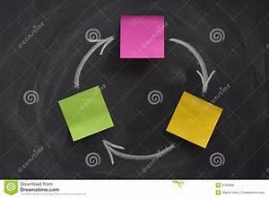 Het Diagram Van De Stroom Met Drie Dozen Op Bord Stock