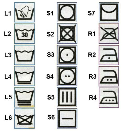 sigles de lavage du linge vos applications iphone pour machine 224 laver s 232 che linge et 233 tiquettes de lavage sosiphone