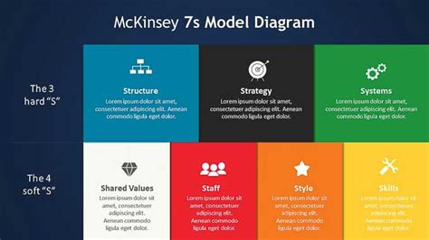 mckinsey  model strategic powerpoint diagram  ocean