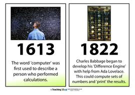 history  computers posters teaching resources