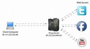 How To Enable Proxy Server In Web Api 2