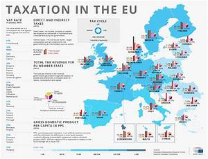 Overview: the European Parliament's work on taxation ...