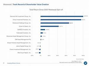 Westwood Holdings Group, Inc. 2017 Q1 - Results - Earnings ...