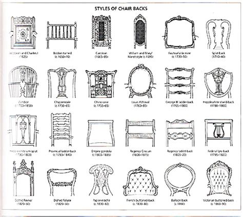furniture styles on furniture