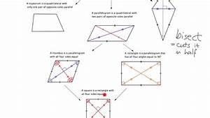 Geometry 9.5: Properties of diagonals of quadrilaterals ...  Quadrilateral