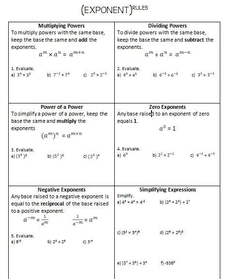 Ins'pi're Math Exponent Rules Review And Practice