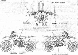 Honda Cr 125 Manual