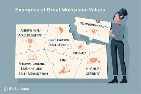 leadership values  practice ethically