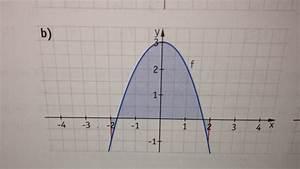 Normalparabel Berechnen : funktionsterm fl cheninhalt integral mathelounge ~ Themetempest.com Abrechnung